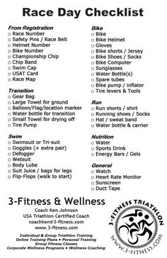 Absolutely the BEST Race Day Checklist I've ever seen/used, by USA Triathlon Coach Ken Johnson