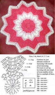Вязание ковриков крючком для начинающих | ВЯЗАНИЕ крючком | Постила