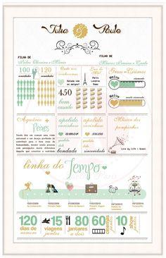 Poster Casamento - Linha do Tempo