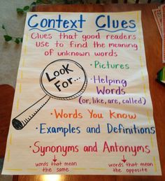 """Context Clues"" (anchor chart)                                                                                                                                                      More"