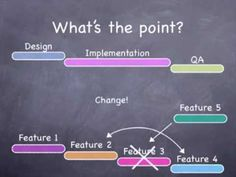 Video: How Agile improves your projects' speed