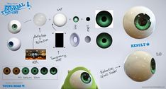Mike W. eye tutorial - 3D Art of Michel Strombeck - CG Gallery - Computer Graphics Forum