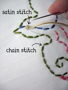 "Hand Embroidery New to hand Embroidery? Here are Some Basics to Get You Started on Transfering and Stitching Your Pattern. -Also Free PDF ""Sparrow Tattoo"""