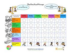 Printable meal tracking sheets for kids from Nourish Interactive. Click to print this fun nutrition education food groups meal tracking sheets. Kids food pyramid coloring. Visit us for free online nutrition games