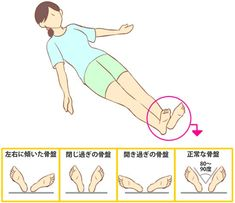 Fitness Tips, Health Fitness, Facial Exercises, Feet Care, Massage Therapy, Health Care, Knowledge, Study, Yoga