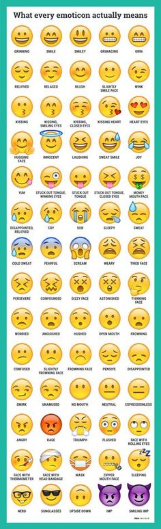 what every emoticon really means What exactly all the different emojis actually mean.What exactly all the different emojis actually mean. Simple Life Hacks, Useful Life Hacks, Emoji Defined, Good To Know, Just In Case, Helpful Hints, Fun Facts, Crazy Facts, Meant To Be