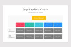Organizational Charts PowerPoint (PPT) Template Ppt Template, Templates, Organizational Chart, Color Themes, Bar Chart, Charts, Stencils, Graphics, Vorlage