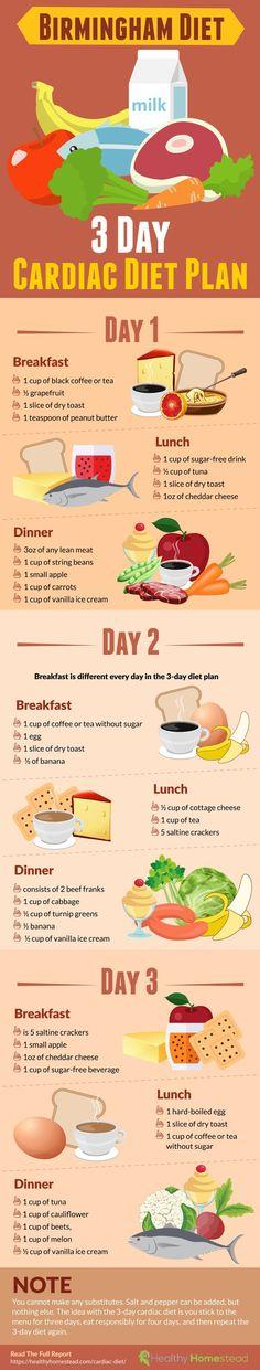 Cardiac Diet – How to Improve Heart Health - Healthy Homestead How To Stay Healthy, Healthy Life, Healthy Eating, Health Tips, Health And Wellness, Health Fitness, Birmingham, 3 Day Cardiac Diet, Lemon Diet