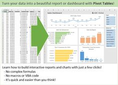 Learn how to create an interactive dashboard using pivot tables and charts in this video series. Setup your source data and create your first pivot table. Excel Tips, Excel Hacks, Excel Budget, Microsoft Excel, Microsoft Office, Interactive Dashboard, Sales Dashboard, Financial Dashboard, Excel Dashboard Templates