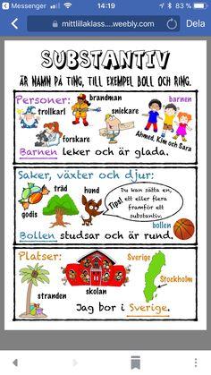 Learn Swedish, Swedish Language, Knowledge Is Power, Anton, My Passion, Stockholm, Back To School, Learning, Studio