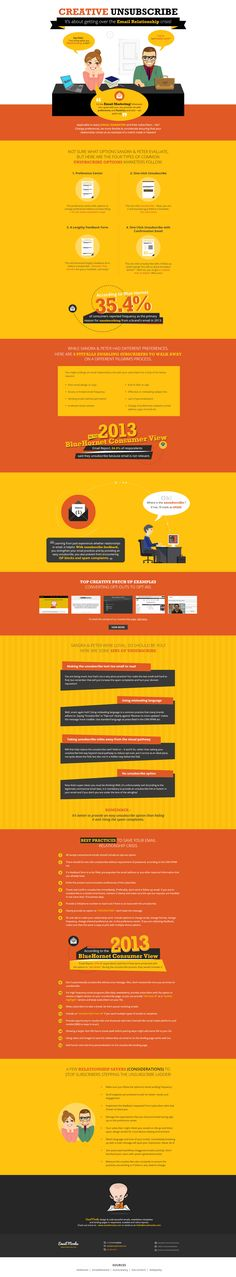 Email Unsubscribe Best Practices: Getting Over the Email Relationship Crises! [Infographic]