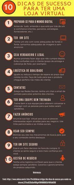 Infográfico 10 dicas de sucesso para ter uma Loja virtual