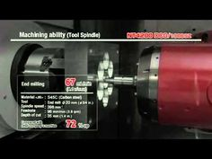 The NT Series of ultimate integrated mill turn centers