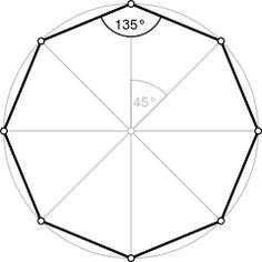 File:Regular polygon 6 annotated.svg - Wikimedia Commons Basic Geometry, Sacred Geometry, Regular Polygon, Gazebo Roof, Isometric Drawing, Graph Paper Art, Village House Design, Bedroom False Ceiling Design, Diy Crafts