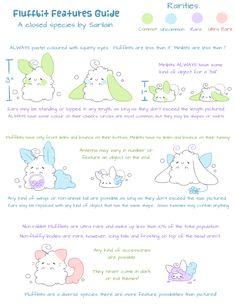 Fluffbit Species Guide by Sarilain on DeviantArt