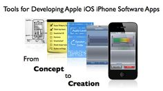 Applications are really necessary to cope up with the high-end expectations of this technical world.#iphone #Apps #ios