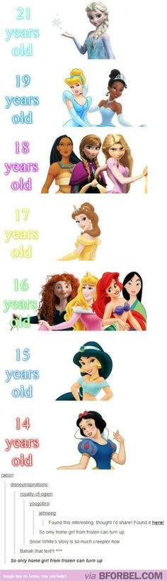 The Real Age Of Disney Princesses. I'm now thoroughly creeped out by Snow White, Aladdin and Sleeping Beauty; worry seriously about Ariel's judgement; and applaud Merida and Mulan. Bonus: Have serious respect for Elsa!