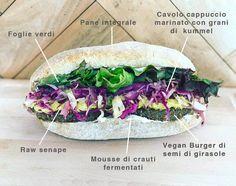 Potete scegliere il nostro vegan burger anche con pane integrale con lievito madre!  🇬🇧 You can choise our vegan burger also with whole wheat bread!