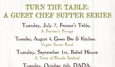 Turn the Table: Guest Chef Supper Series