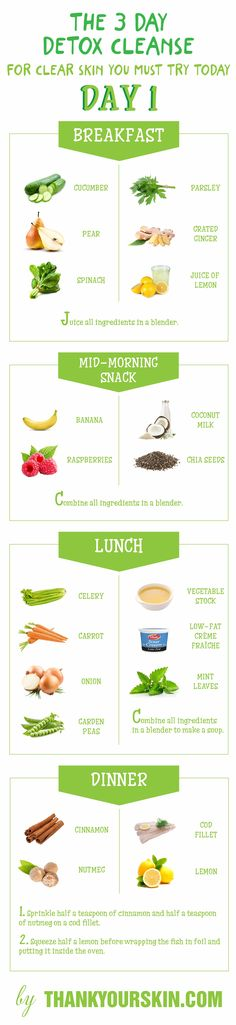 3 day detox cleanse for clear skin