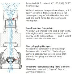 This is what makes the High Sierra showerhead so special - its patented design.