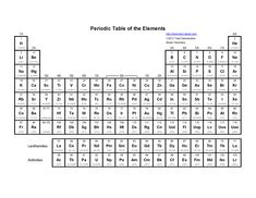 Periodic table of elements jigsaw puzzle periodic table urtaz Choice Image