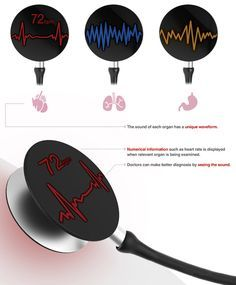 optical stethoscope3 by Designers: Seobin Oh & JoonHee Kim.....WOW can't wait for this concept to be available to buy