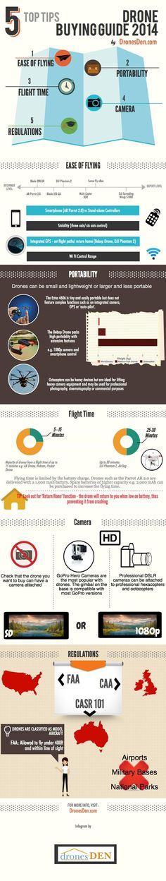 Drone Buying Guide 5 Top Tips - Don't know about you but I'm in the market for my first drone. This infographic has good information to help one make the right decision. [Infographic, Drones, Gadgets, Real Estate, Multifamily, Property Management, Realtors] #NerdMentor