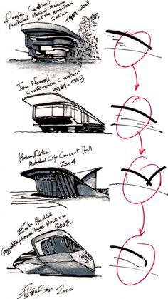 Post Expressionist Architecture - eliinbar Sketches 2010