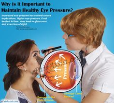 Higher eye pressure, if not treated in time, may lead to glaucoma and even loss of sight. Know what causes high eye pressure, how to maintain healthy eye pressure and foods that help lower and maintain healthy eye pressure. Intracranial Hypertension, Eye Pain, Healthy Eyes, Information Center, Migraine, My Eyes, Natural Remedies, Tips
