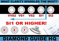 ► ► What Diamond Clarity Sparkles the MOST?