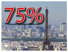 France passes a 75% income tax for their highest earners - still ~20% under the WWII rate of 94% in the US (now ~14% for corporate America - close if not the lowest in the world despite budget shortfalls). The nearest current contenders to France (rounded to .5%): Aruba - 59%; Sweden 56.5%; Denmark 55.5%; Netherlands 52%; Belgium 50%; Finland 49%; and Ireland 48%. America's camel-through-an-eye-of-a-needle rich.. could spare a bit more change - don't you think?