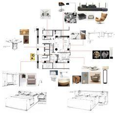 Interior Design Portrait layout presentation board … | Presentation ...