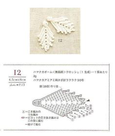 Ivelise Hand Made: Reasons To Irish Crochet And Applications Crochet Leaf Patterns, Crochet Jewelry Patterns, Crochet Earrings Pattern, Crochet Leaves, Crochet Motifs, Freeform Crochet, Crochet Diagram, Crochet Chart, Crochet Accessories