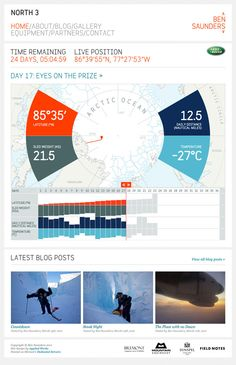Ben Saunders: Tracking Polar Explorers - Applied Works