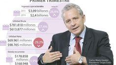 Ignacio Gómez Escobar / Retail Marketing - Colombia: Grupo Éxito espera vender este año $12 billones y no descarta más adquisiciones   La República