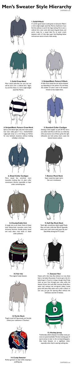 The Hierarchy of Men's Sweaters