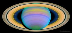 Saturn's Rings in Ultraviolet Light. Credit: NASA and E. Karkoschka (University of Arizona) The Hubble Space Telescope is a project of international cooperation between NASA and the European Space Age