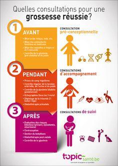 Des conseils simples sur la grossesse :-)