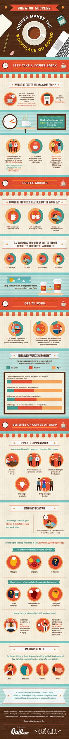 This Is How #Coffee Changes The Workplace