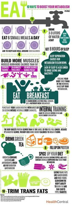 Want to Lose 10 #Pounds Fast? These 35 Infographics Will Help!