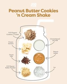 In the mood for something totally rich, creamy, peanut-buttery and chocolaty cookie delicious?! This super-satisfying shake is the perfect mix of milk and cookies goodness combined with smooth and creamy peanut butter. Peanut Butter Shake, Vegan Peanut Butter Cookies, Peanut Butter Banana, Creamy Peanut Butter, Chocolate Peanut Butter, Protein Powder Recipes, Protein Shake Recipes, Organic Cookies, Organic Chocolate