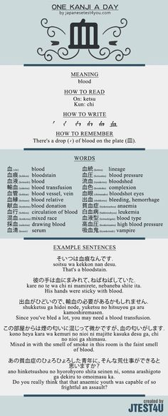 Educational infographic : Learn one Kanji a day with infographic 血 (ketsu): japanesetest4you.