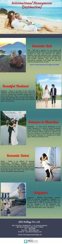 honeymoon-international-destinations | Piktochart Infographic Editor
