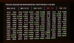 """""""테러방지법 '시민감시법' 된다""""(경향) ↔""""허무맹랑한 추측""""(동아) ⇨ 또 정반대 보도"""