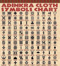Cela fait quelques temps que je faits une recherche sur les symboles, les imprimés et les motifs que l'on retrouve en Afrique noire. J'ai donc décidé de commencer avec les «Adinkra». Les Adinkra…