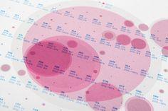 Mind Design - Buitengaats/Offshore, data visualization of Dutch art and culture