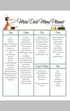 Budget meal planning 450219294000317163 - Wanting Fluid Healthy Recipes Casserole Source by Monthly Meal Planning, Family Meal Planning, Budget Meal Planning, Cooking On A Budget, Budget Meals, Monthly Budget, Weekly Meal Plan Family, Weekly Dinner Plan, Budget Plan