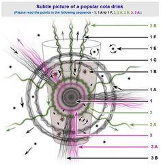 soda_effect_spirit_chart 2