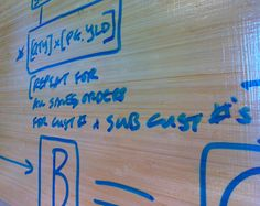 Forget white boards!  Bamboo boards!  Or wood--- recycled?